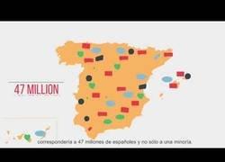 Enlace a El conflicto catalán explicado por EE.UU