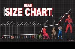Enlace a Comparativa de la altura de los superhéroes de Marvel