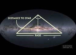 Enlace a Esta es la forma en la que se mide la distancia entre estrellas