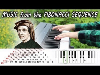 Así suena la secuencia de Fibonacci tocada a piano