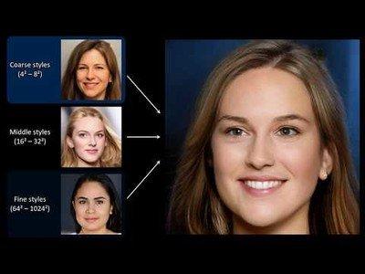 Caras de personas creadas por una Inteligencia Artificial
