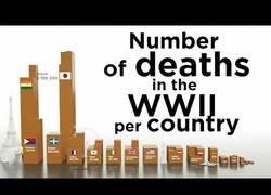 Enlace a El número de muertes de la Segunda Guerra Mundial ordenados de menor a mayor