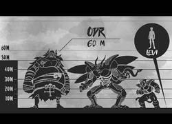 Enlace a La diferencia de tamaños de los personajes anime