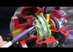 Enlace a Clase práctica de cómo funciona el turbo del coche