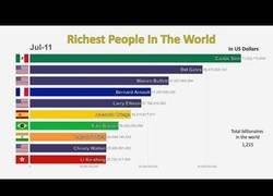 Enlace a Las 10 personas con más dinero del mundo del 1995 a 2019