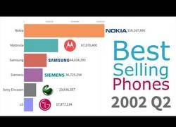 Enlace a Evolución de las marcas de teléfono punteras [1993 - 2019]