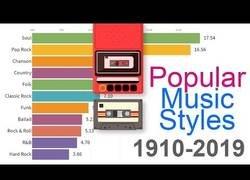 Enlace a Este gráfico nos muestra cuáles han sido los estilos musicales más populares desde 1910 hasta la actualidad