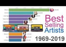 Enlace a Los artistas con más discos vendidos desde 1969 hasta la actualidad
