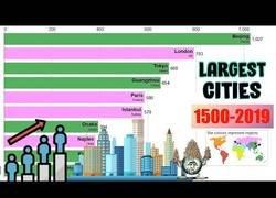 Enlace a Las ciudades más pobladas del Mundo desde 1500 hasta la actualidad