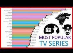Enlace a Las series más populares desde 2004 hasta la actualidad
