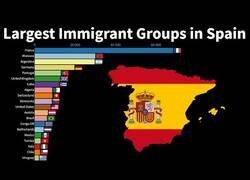 Enlace a Los mayores grupos de inmigrantes en España desde 1960 hasta la actualidad