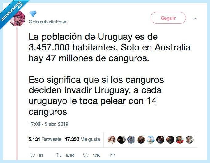 australia,poblacion,uruguay