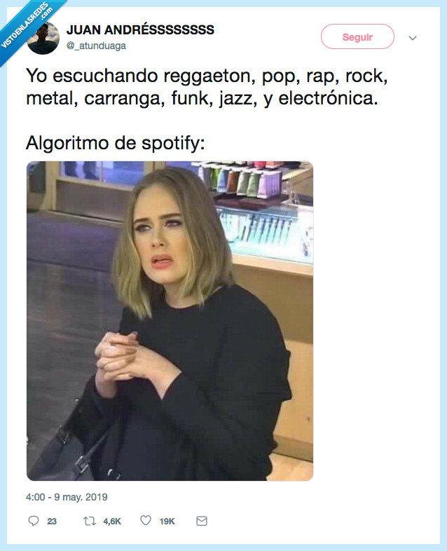 adele,algoritmo,estilos,jazz,metal,musica,pop,rap,reggaeton,rock,spotify