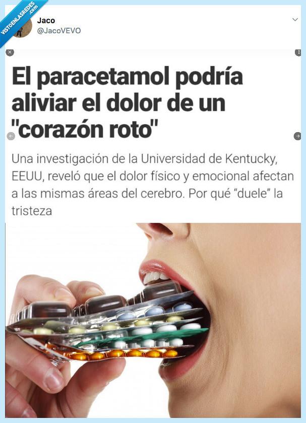 corazon,paracetamol,roto