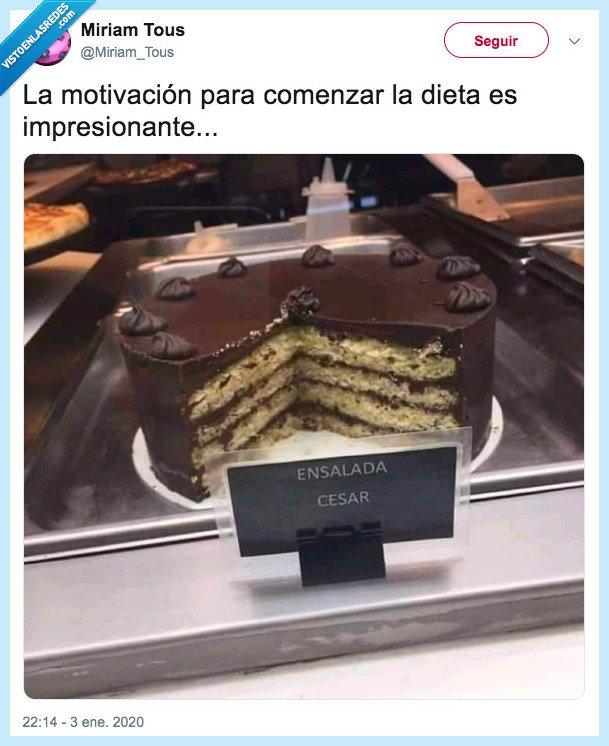 Dieta buffet error