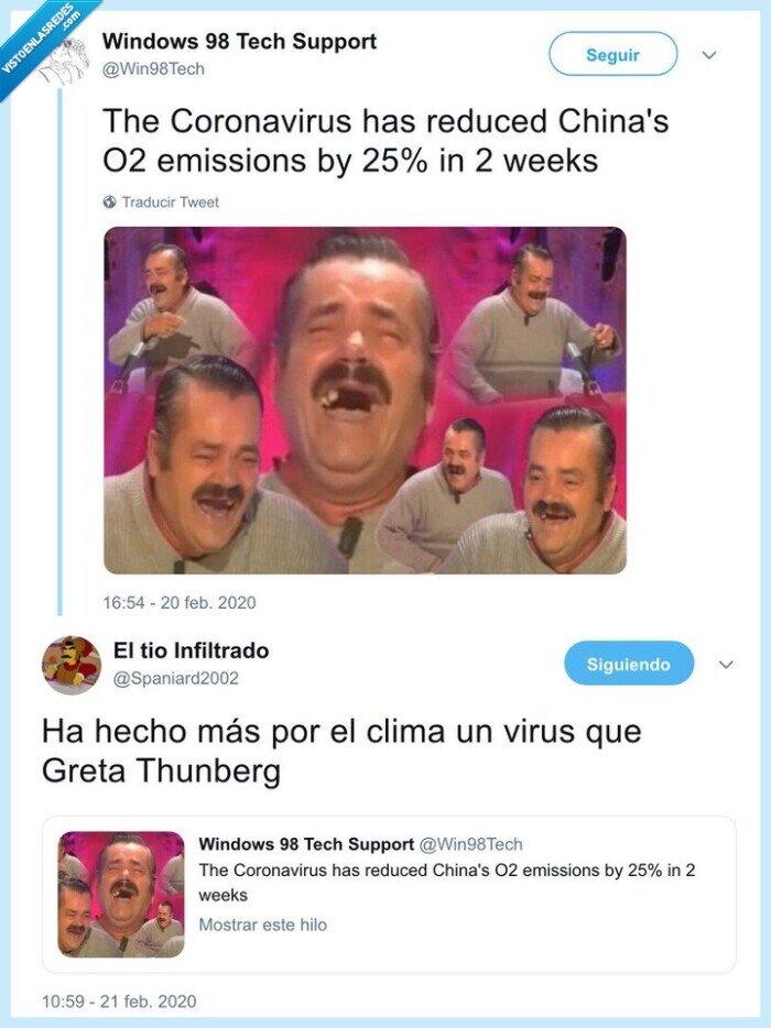 co2,coronavirus,emisiones,greta thunberg