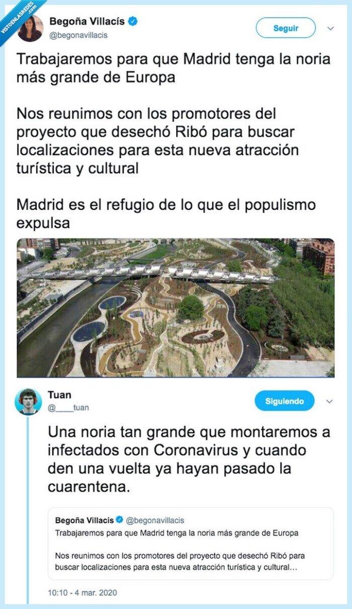 coronavirus,madrid,noria