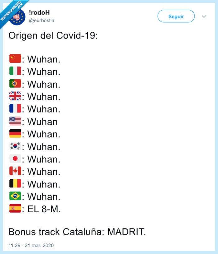 8M,coronavirus,covid,origen