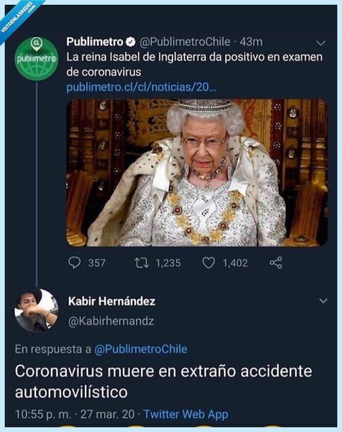 coronavirus,inglaterra,lady di,reina isabel