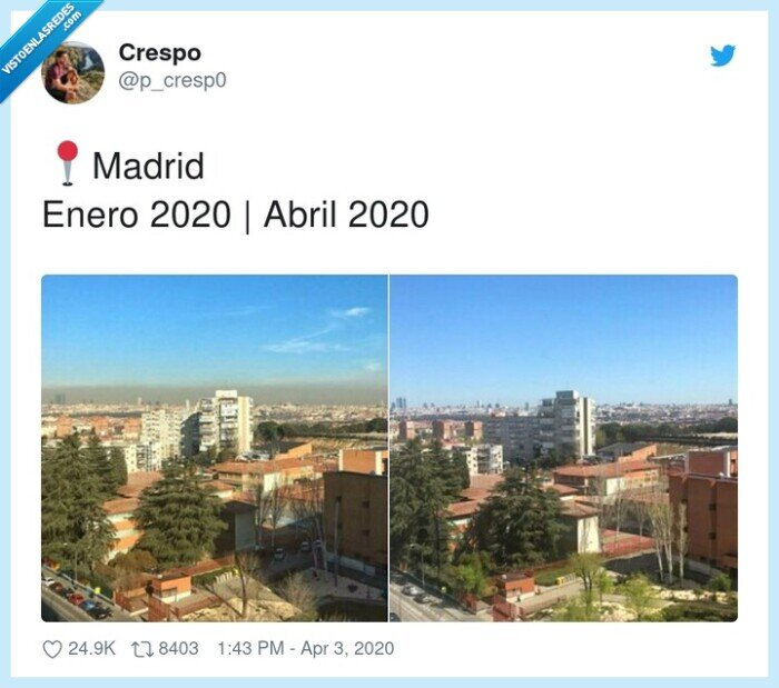 2020,Abril,contaminación,Enero,Madrid