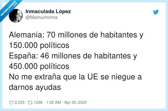 alemania,españa,habitantes,millones,políticos