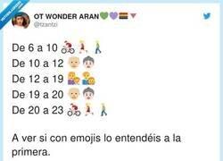 Enlace a La guía más fácil, con emojis, por @tzantzi