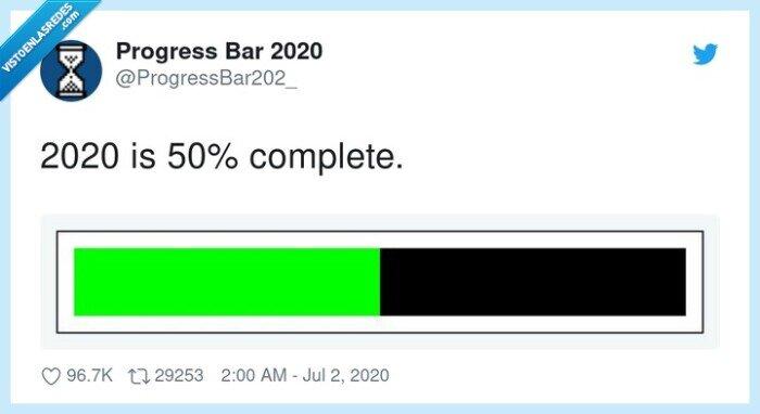 2020,50%,año,complete,mitad
