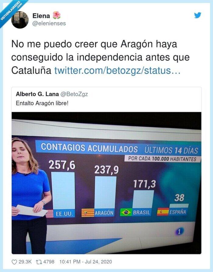 aragón,cataluña,conseguido,independencia