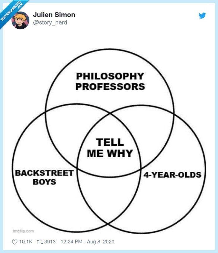 backstreetboys,filosofía,profesores