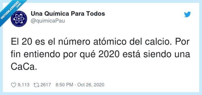2020,año,atómico,calcio,explicación,número