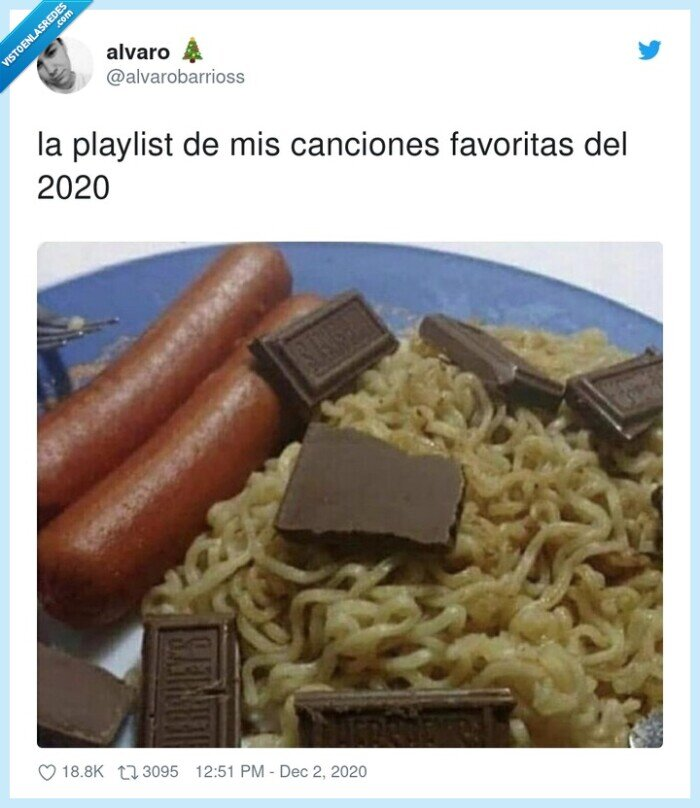 2020,canciones,favoritas,playlist,spotify