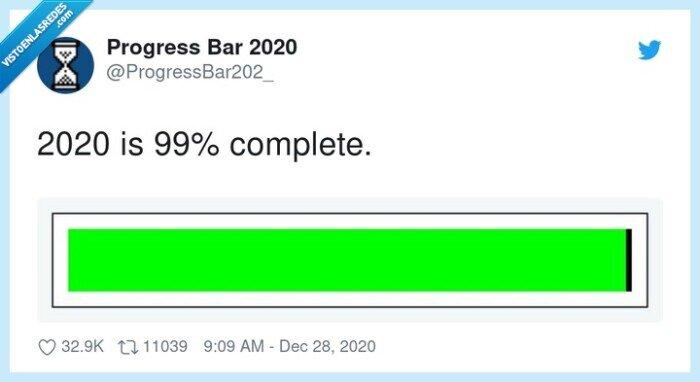 2020,porcentaje