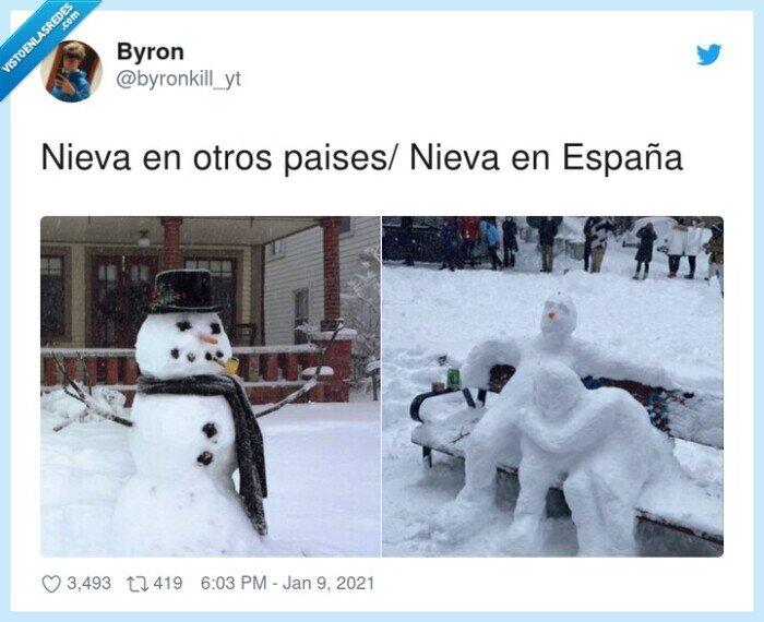españa,filomena,muñecos,nieve,paises/