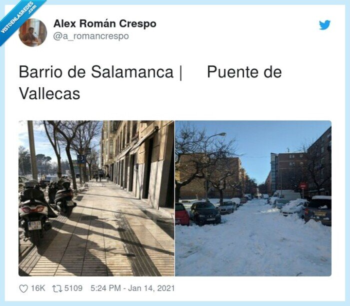 barrios,madrid,nieve,salamanca,vallecas