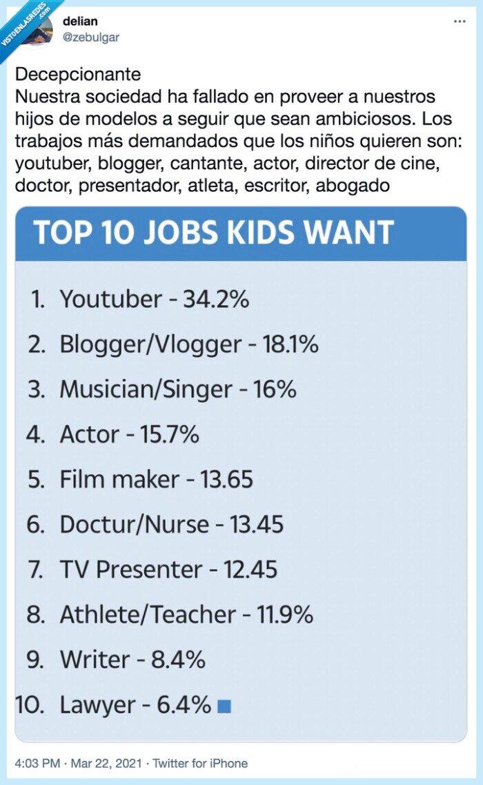 bloggers,niños,profesiones,youtubers