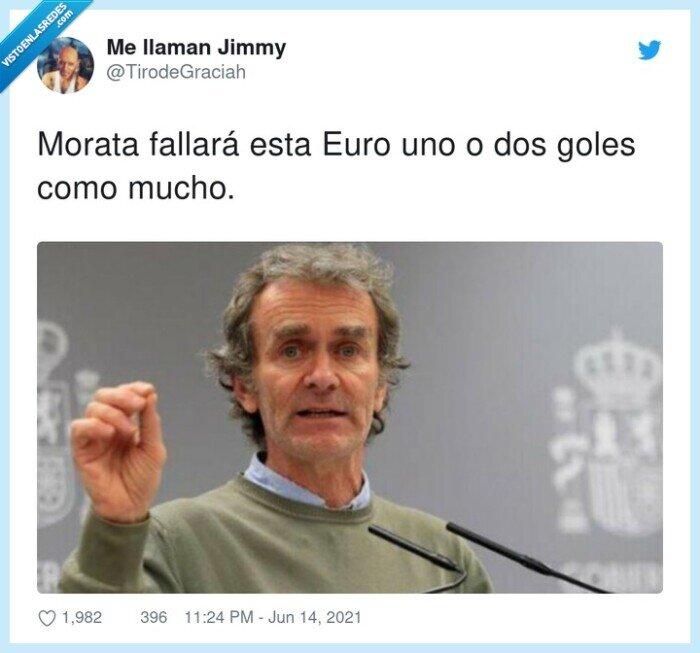eurocopa,fallar,fernando simón,goles,morata