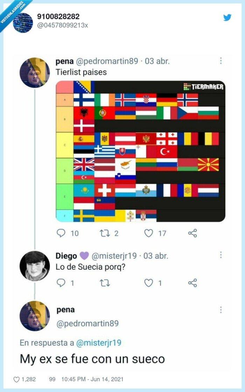 países,suecia,tiers