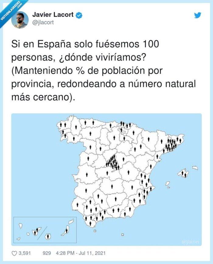 españa,población,provincia