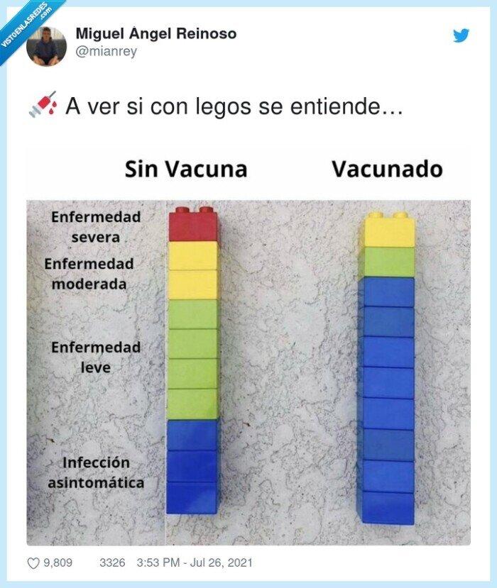 coronavirus,explicación,lego,vacuna