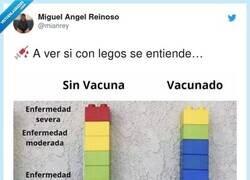 Enlace a Años y años de investigación para vacunas y la gente solo lo puede entender con legos, por @mianrey