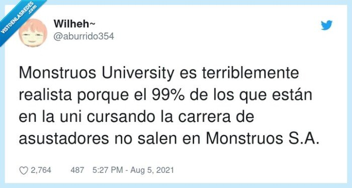 asustadores,monstruos university,realista,terriblemente
