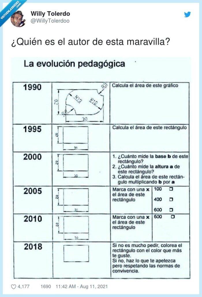 colegio,enseñanza,evolucion pedagogica